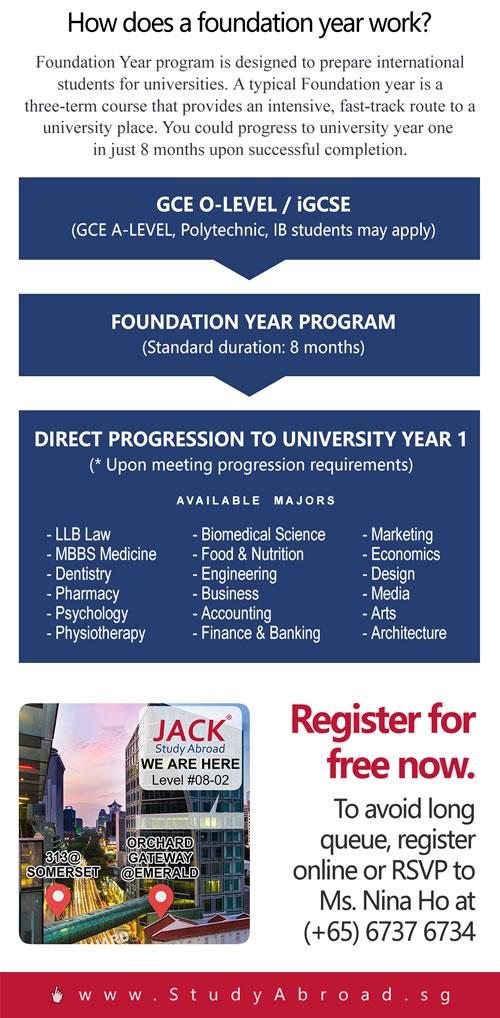 Global university expo