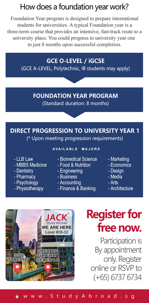 Foundation Year application day